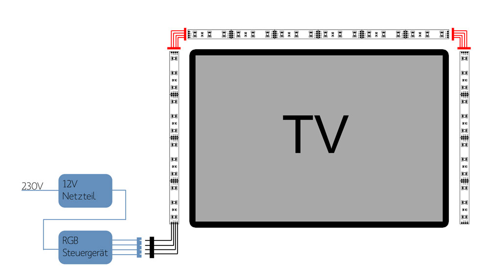 hintergrundbeleuchtung mit rgb led strips f r fernseher. Black Bedroom Furniture Sets. Home Design Ideas