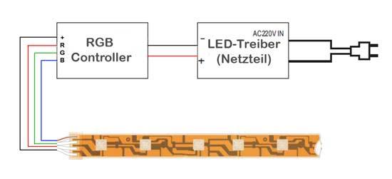 Anschluss  LED-Strips Anschlussplan