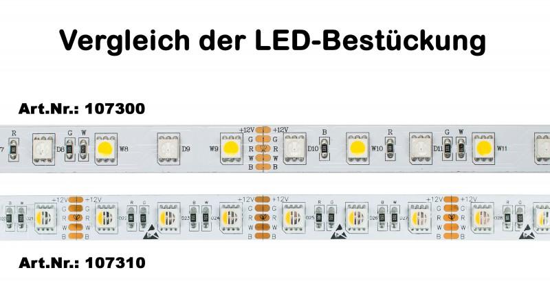 Vergleich von RGB und RGBW-LED-Strips.